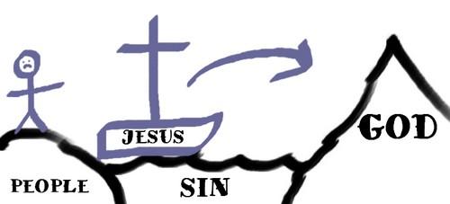 Gospel Illustration Using a Boat