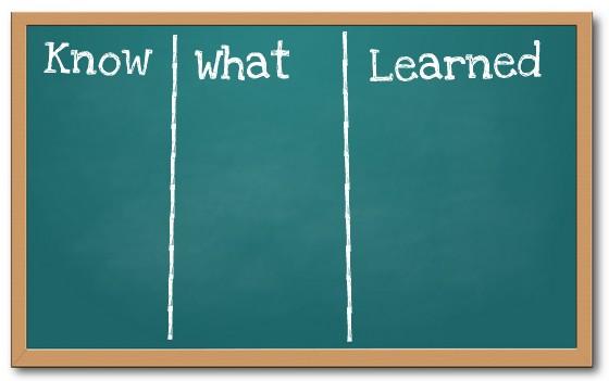 KWL teaching method