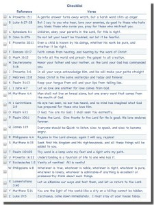 Printable Quot Abc Bible Verses Quot Ministry To Children