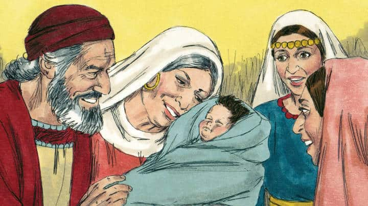 Sunday School Lesson:  The Birth of John