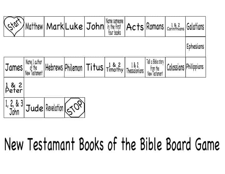 New Testament Books Of The Bible Board Game Ministry To