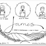 Book of James Bible Coloring Page