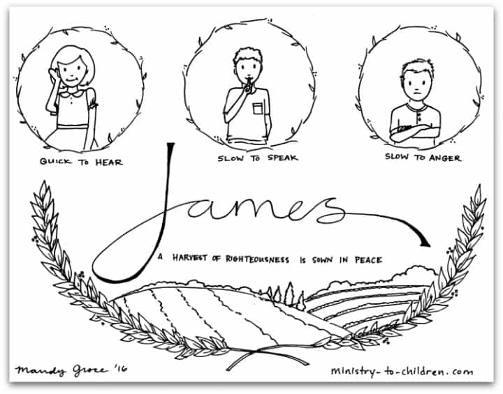 photo regarding Printable Bible Study on James titled James\