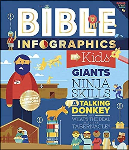 Bible Infographics for Children