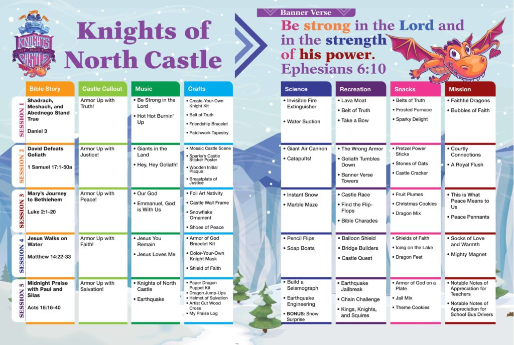 Knights of the North Caste (Daily VBS Overview)