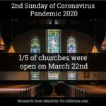 1/5 of churches were open on 3/22/2020 during the covid19 emergency