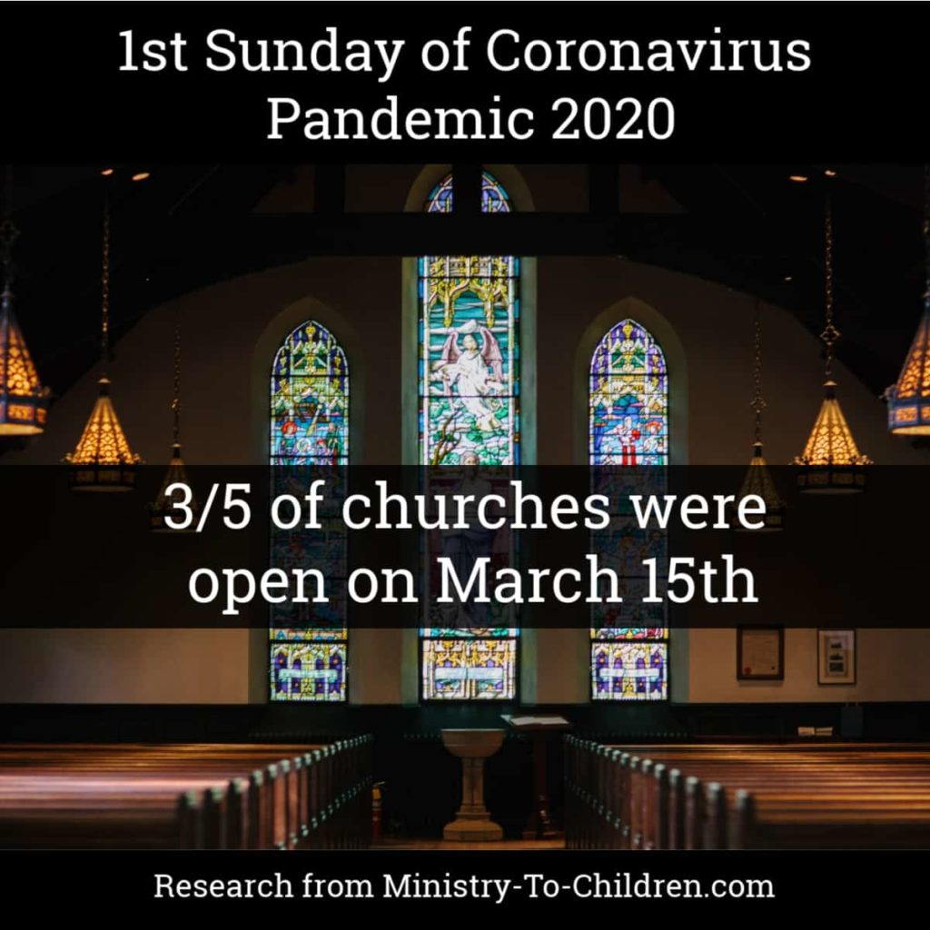 Statistics on Coronavirus church closures